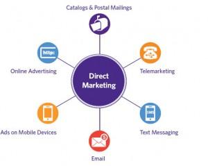 بازاریابی مستقیم چیست